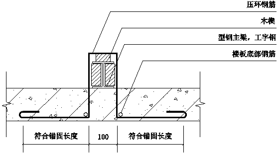 悬挑脚手架专项施工方案