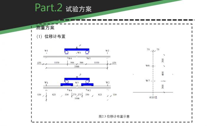 钢筋桁架叠合板新的设计方法_26
