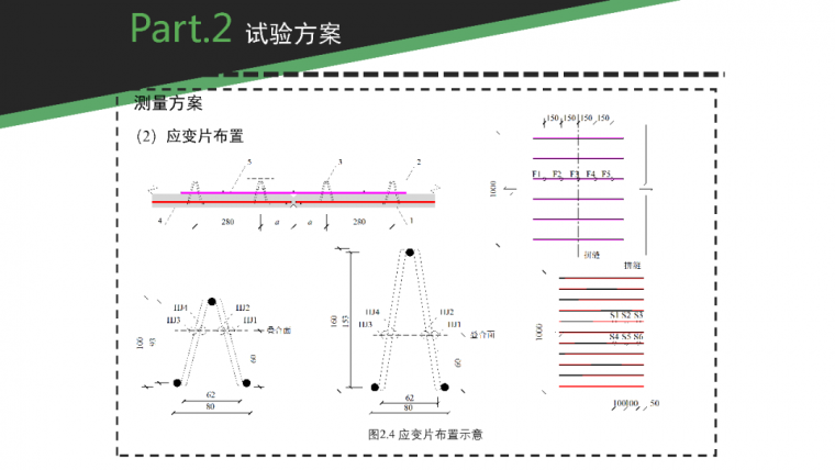 钢筋桁架叠合板新的设计方法_27
