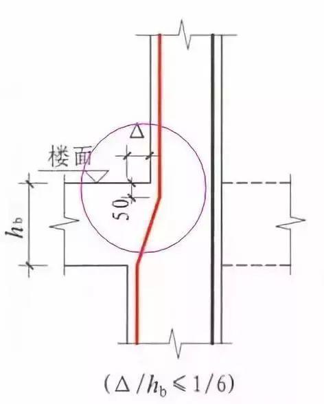 70套16G101图集平法识图与钢筋计算PPT合集_7