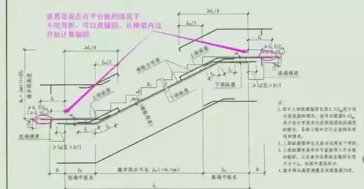 70套16G101图集平法识图与钢筋计算PPT合集_6
