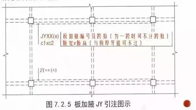 70套16G101图集平法识图与钢筋计算PPT合集_5