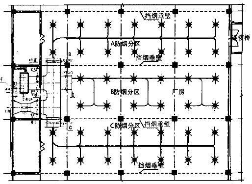 工厂防排烟系统与通风空调系统的兼用设计