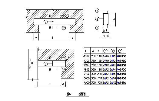 普通住宅楼砌体工程施工方案