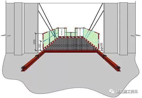 卸料平台搭设标准化做法图集