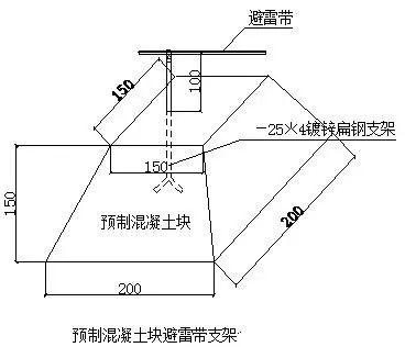 建筑电气施工安装细部做法图文详解大全_6