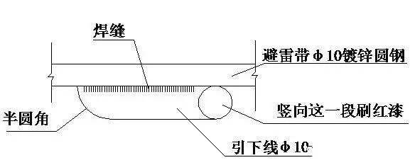 建筑电气施工安装细部做法图文详解大全_9