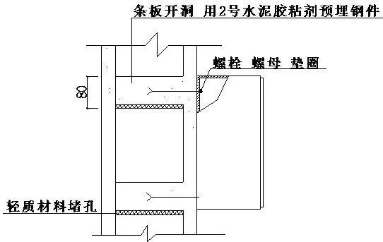 建筑电气施工安装细部做法图文详解大全_15