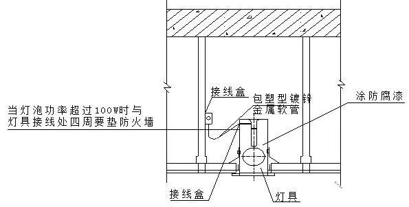 建筑电气施工安装细部做法图文详解大全_13