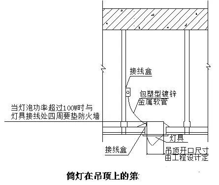 建筑电气施工安装细部做法图文详解大全_14