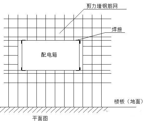 建筑电气施工安装细部做法图文详解大全_7