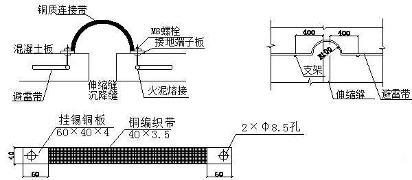 建筑电气施工安装细部做法图文详解大全_1