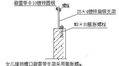 建筑电气施工安装细部做法图文详解大全_4