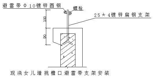 建筑电气施工安装细部做法图文详解大全_2