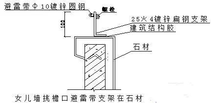 建筑电气施工安装细部做法图文详解大全_5