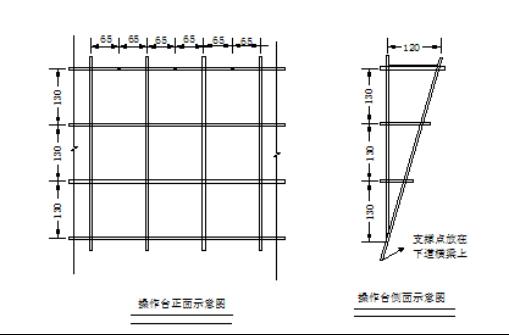 锚索护坡专项方案资料下载-高边坡安全专项施工方案(专家论证2016年)