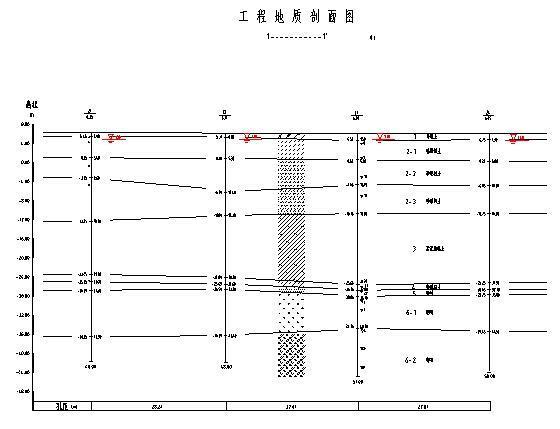 框剪结构住宅群岩土工程勘察报告(13页)
