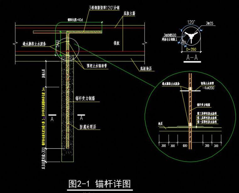一种高效经济的抗浮设计技术——抗拔锚杆