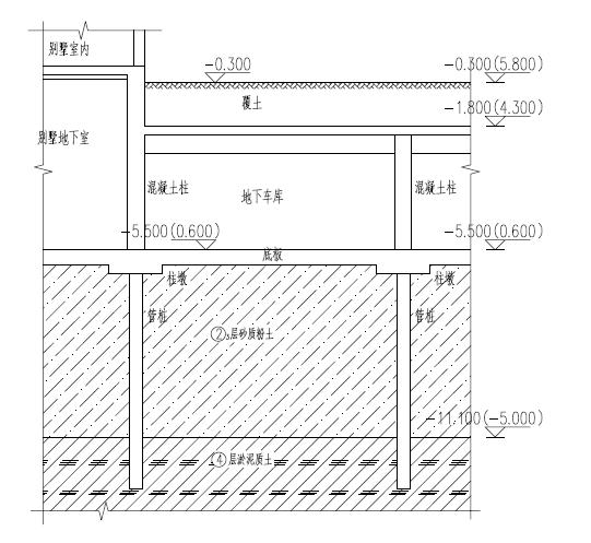 软土地区天然基础抗浮设计探索_4