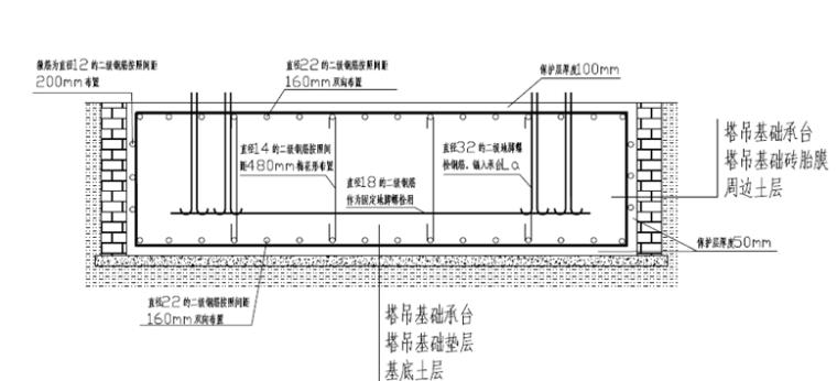 临时设施规划方案——塔吊基础施工方案