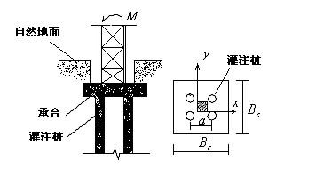 塔吊专项方案下载资料下载-高层框架结构塔吊基础专项施工方案