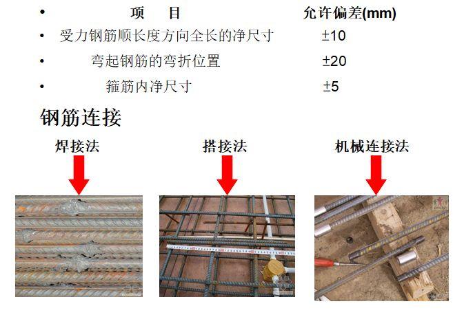 52套建筑施工各分部分项工程施工方案合集_5