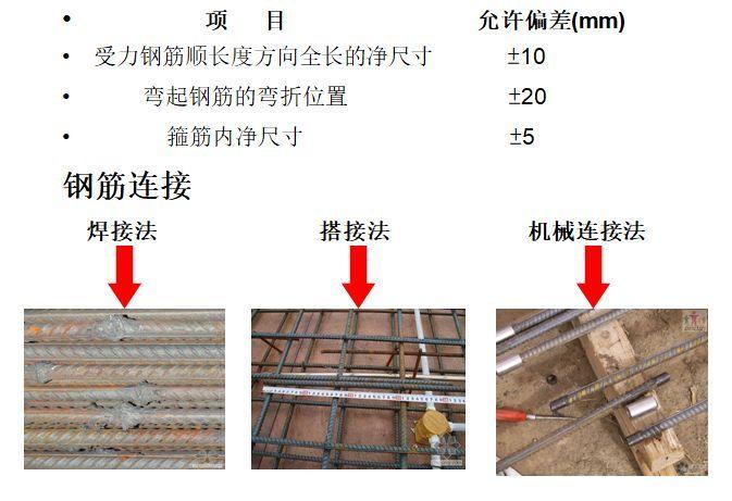 52套建筑施工各分部分项工程施工方案合集_6
