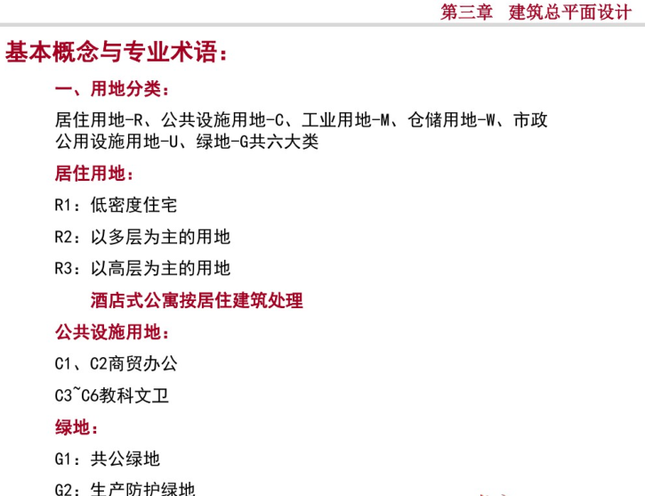 建筑總平面設計培訓講義_PDF36頁
