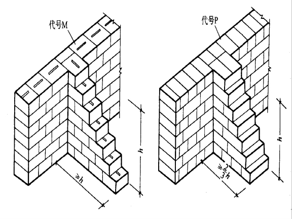 砌筑工程施工工艺以及冬季施工