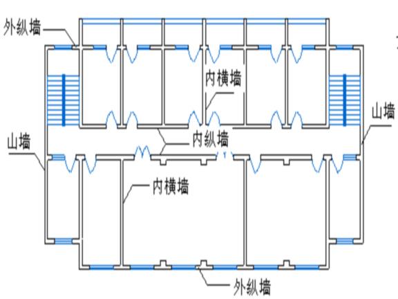 [湖南]建筑工程墙体砌筑施工工艺