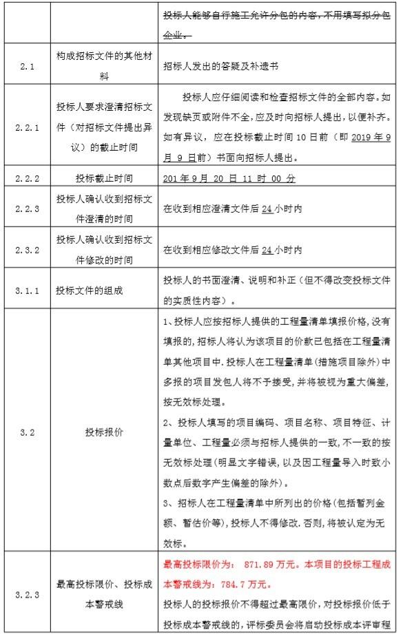 以工代赈示范项目施工招标文件(PDF格式)
