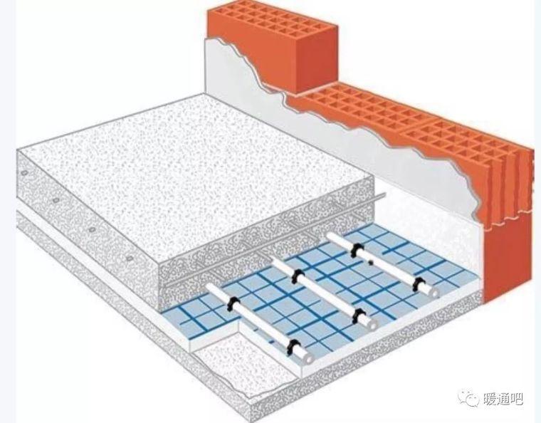 暖通空调——地暖安装知识(一)