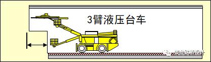 """公路隧道施工技术——""""五星级""""隧道!"""