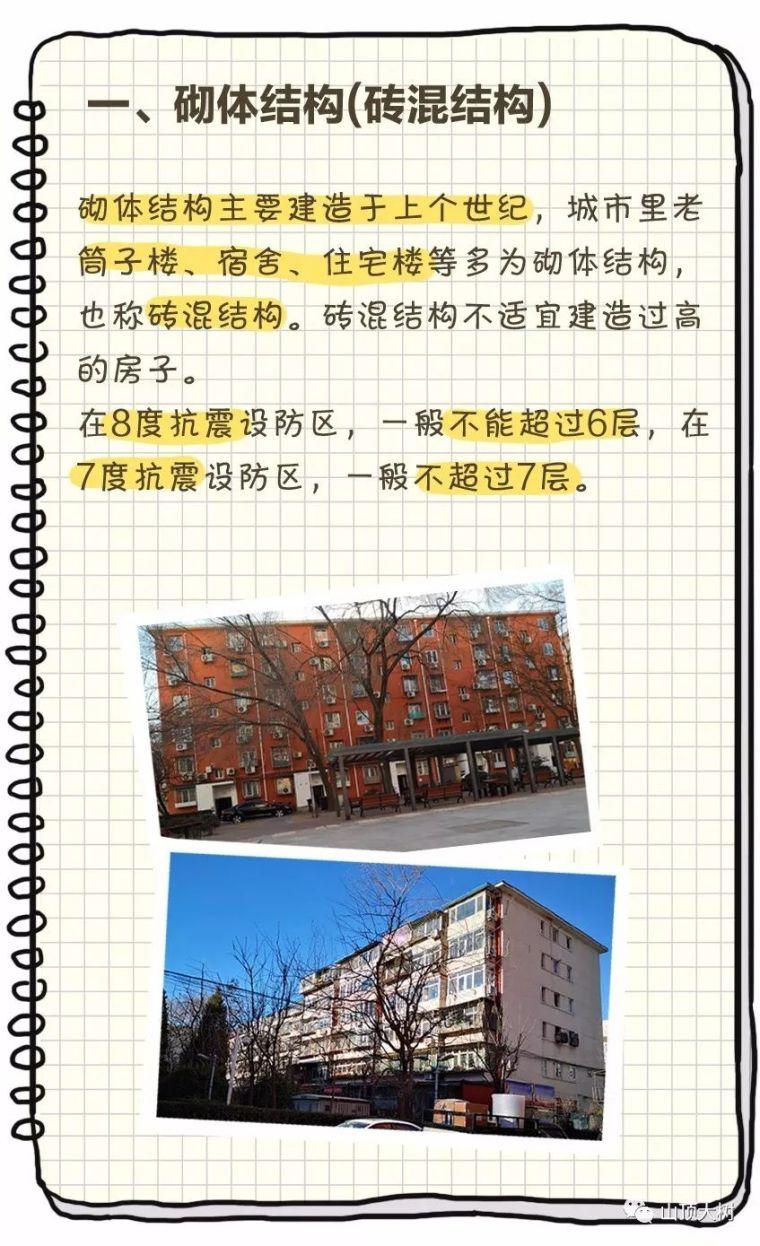 5种常见的住宅建筑结构类型_3