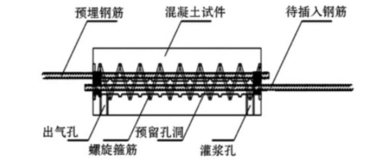预制装配式建筑结构的发展综述