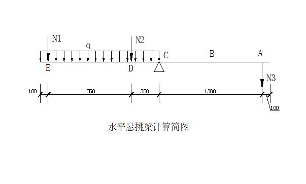 扣件钢管脚手架安全措施资料下载-框剪结构双排钢管扣件脚手架专项施工方案