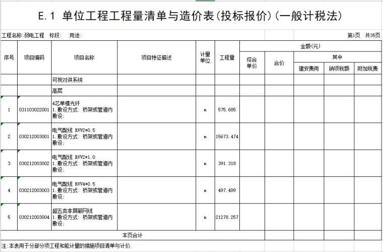 建筑弱电工程工程量清单(xls格式)