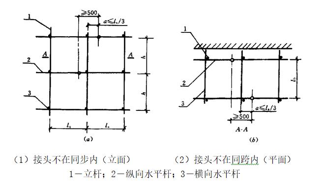 北京住宅楼悬挑式脚手架施工方案