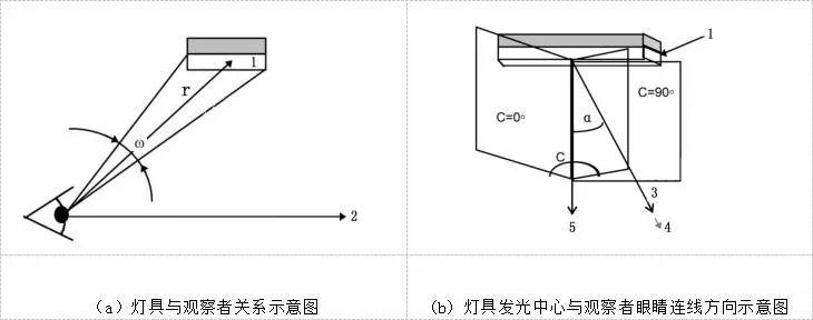 住建部公开征求意见:《建筑照明设计标准》_92