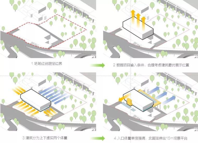"""""""漂浮""""的盒子——重庆·万科生活体验中心_22"""