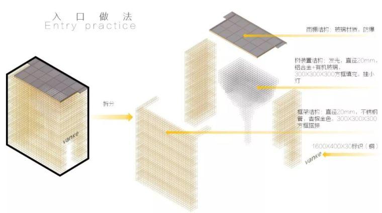 """""""漂浮""""的盒子——重庆·万科生活体验中心_21"""