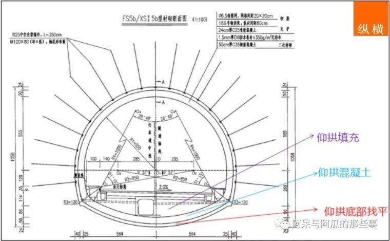 公路工程隧道造价不得不知道的21-50问_7