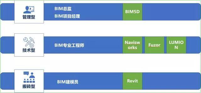 BIM案例合集(带图案例、演示动画)_6