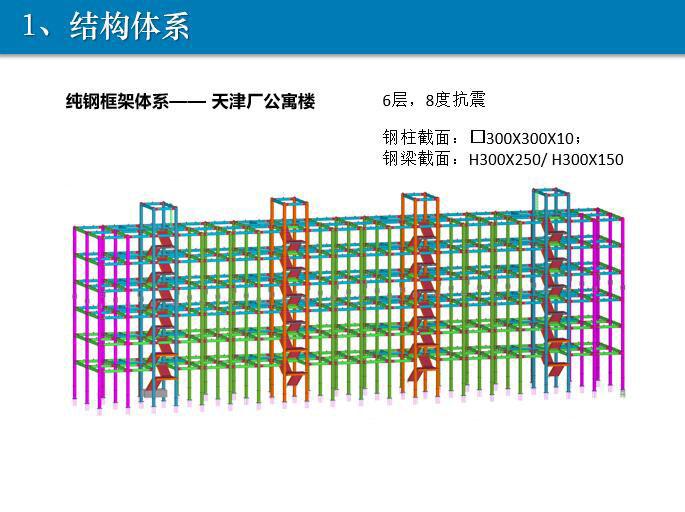 装配式纯钢框架体系