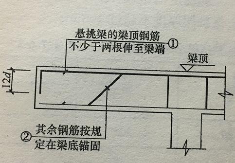 干货!有关悬挑结构,你想知道的都在这里了_14