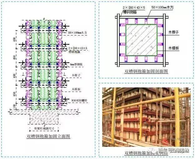 [细部做法]钢筋、模板工程、混凝土、砌筑_16