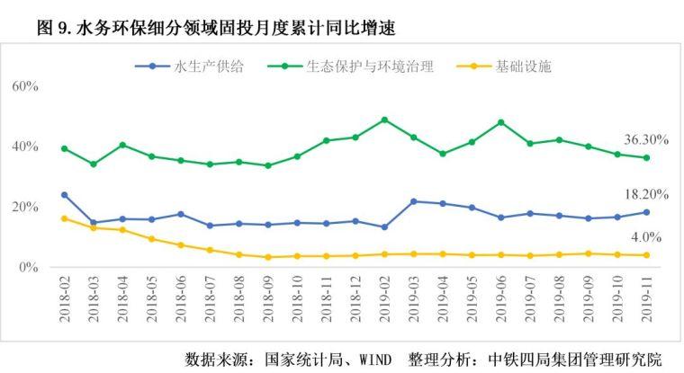 2020年中国建筑业发展形势分析_9