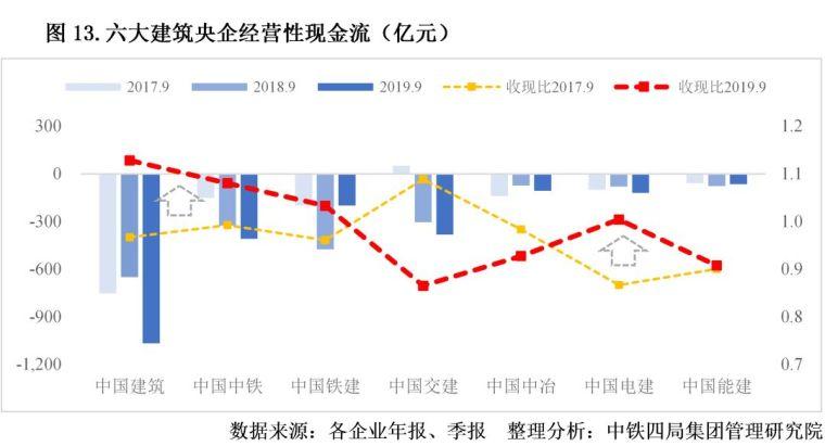 2020年中国建筑业发展形势分析_13
