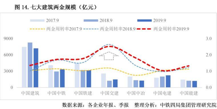 2020年中国建筑业发展形势分析_14