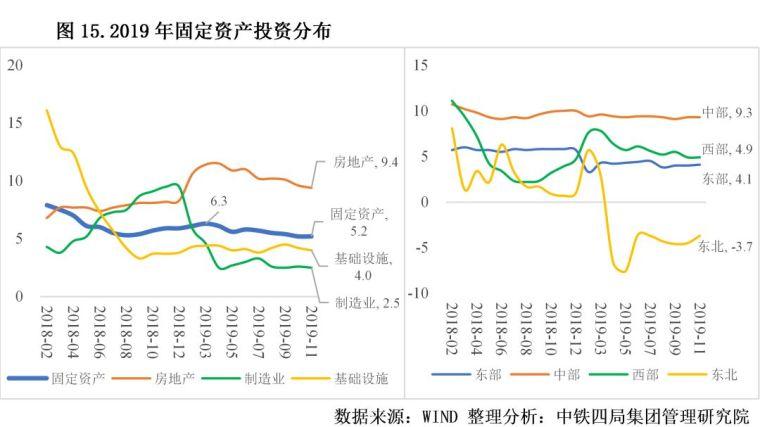 2020年中国建筑业发展形势分析_15